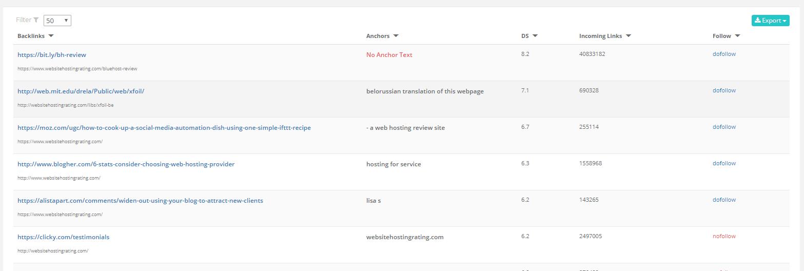 KeySearch Backlinks Tool