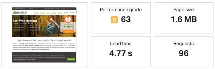 a2 hosting speed test