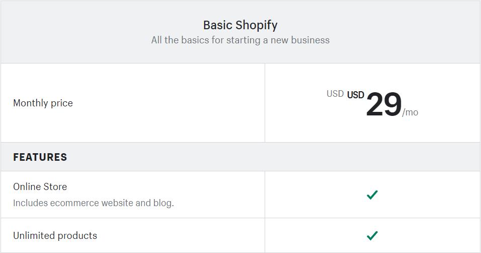 Grundlegende Shopify-Preise