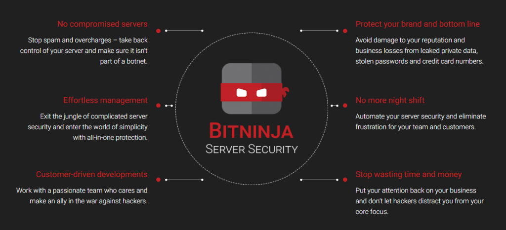 Bitninja Smart Security