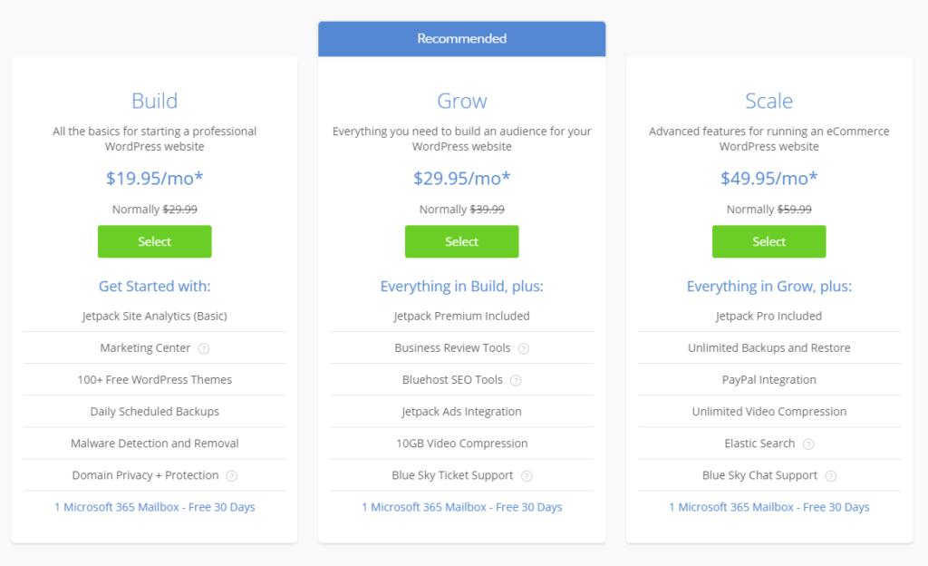 bluehost förvaltade wordpress värd priser