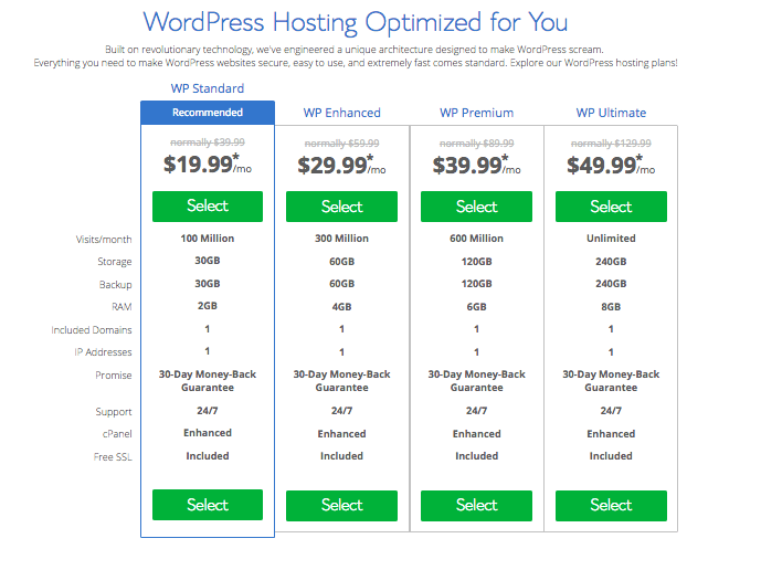Bluehost optimiert wordpress Hosting