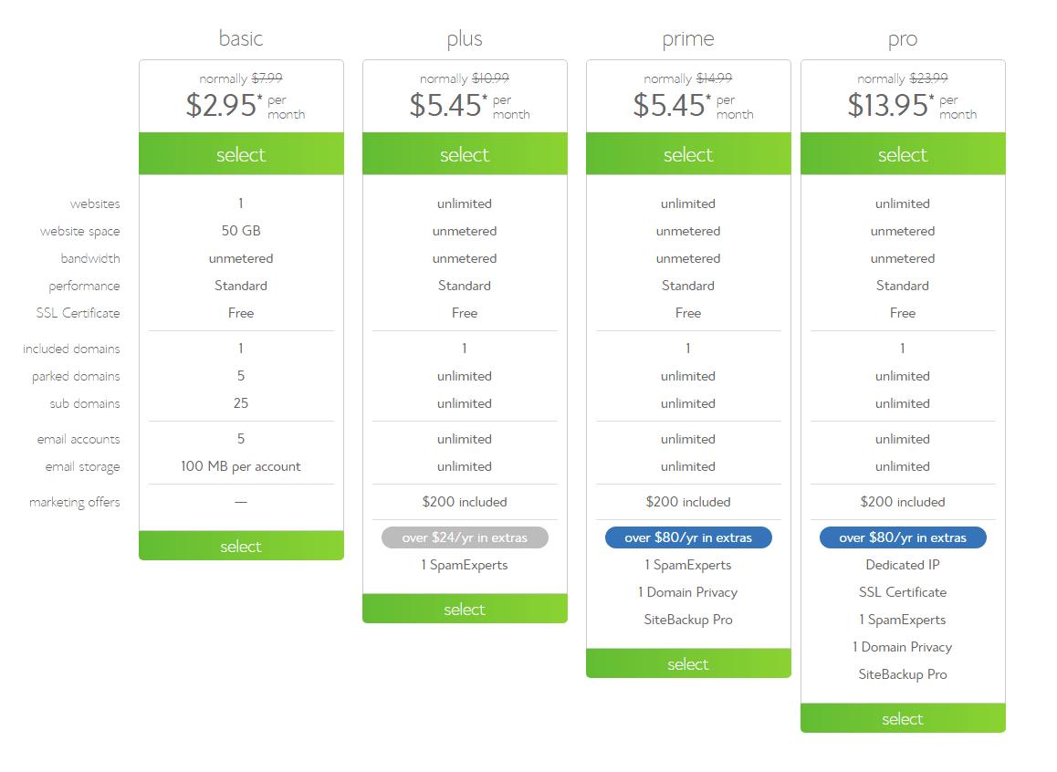 bluehost hosting planer