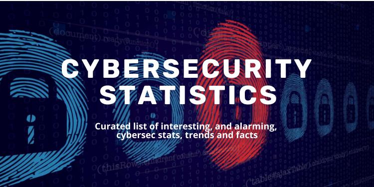 साइबर सुरक्षा सांख्यिकी रुझान और तथ्य