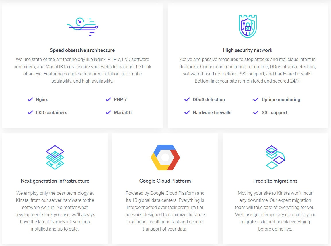 kinsta features