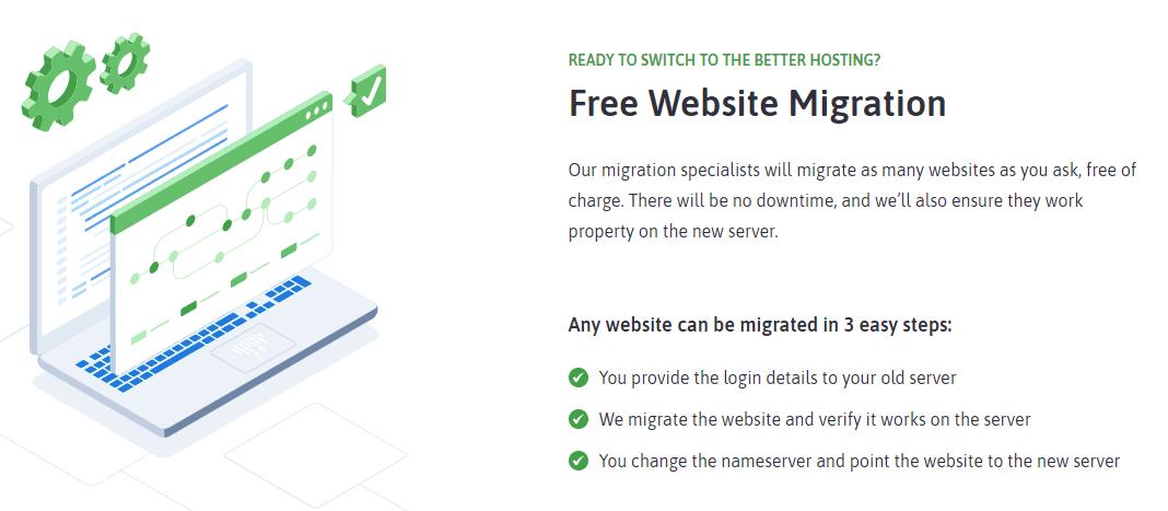 di chuyển trang web miễn phí