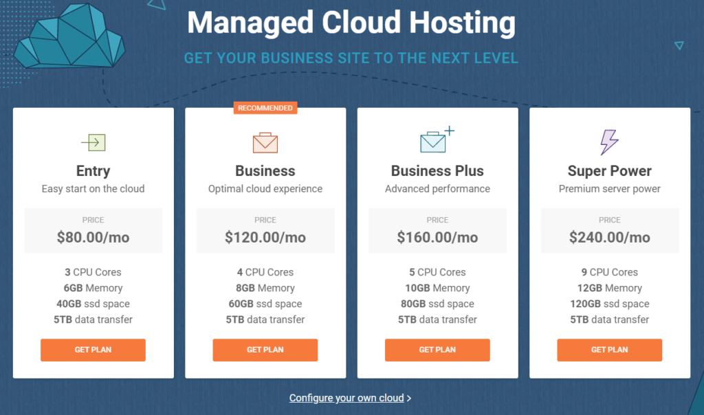 Cennik hostingu w chmurze zarządzanej przez siteground