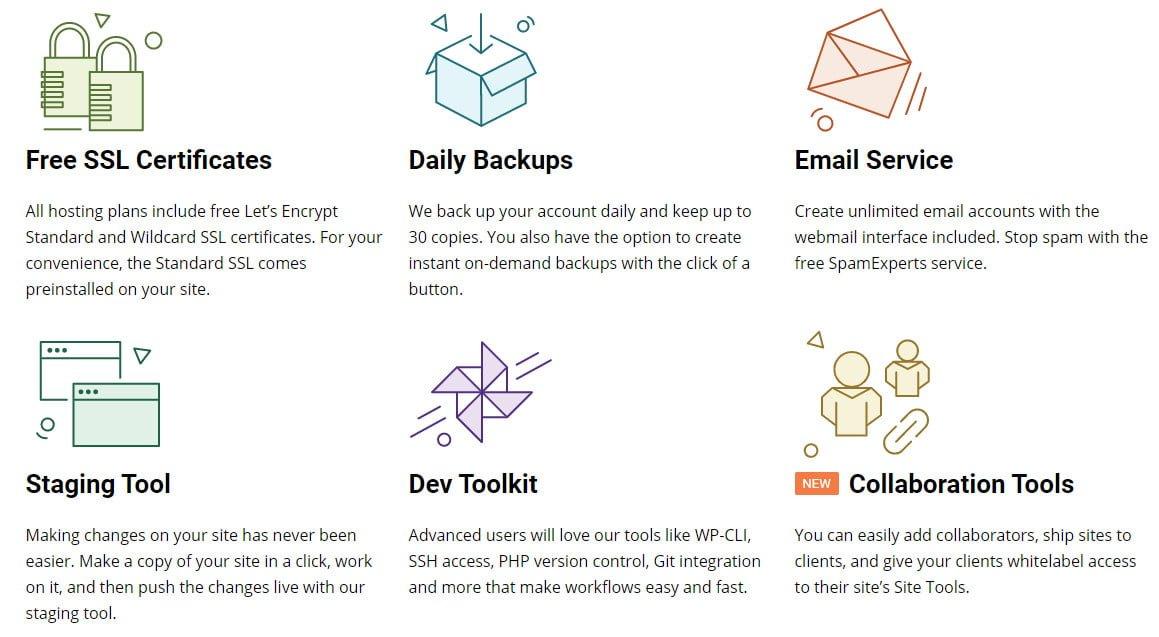 siteground managed hosting tools