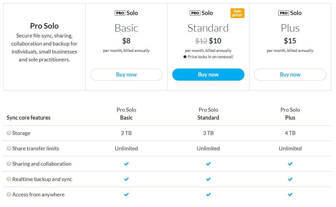 sync.com定價