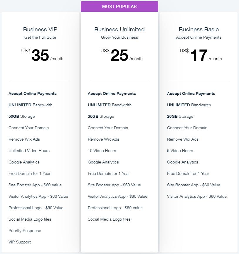 wix pricing business website